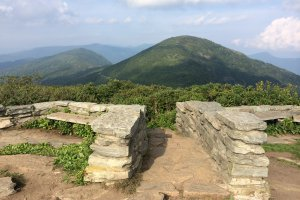 Blue Ridge Parkway, 3645 Blue Ridge Parkway, Black Mountain, NC 28711, USA